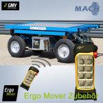 Funkfernbedienung für ERGO MOVER