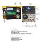 EUM 320 Woods Powr-Grip® Glasheber