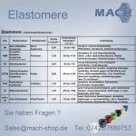 Faltenbalgsauger Standardsauger uni 1,5 Falten